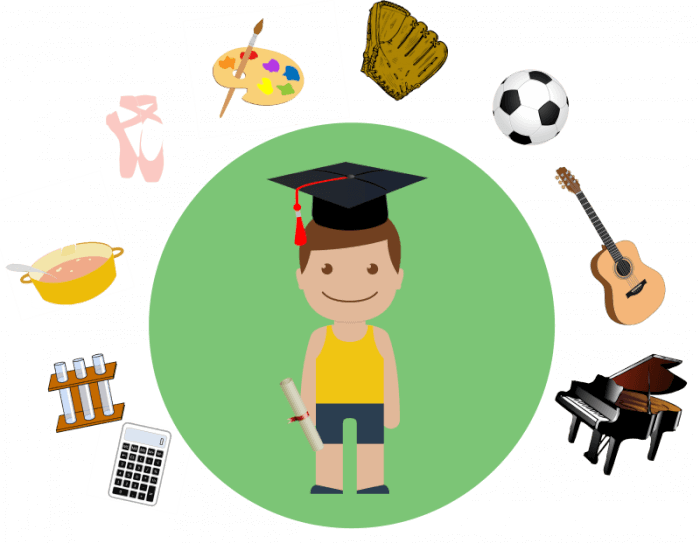 Different-Extracurricular-Activities-for-Profile-Building-800x621-1524122494.png