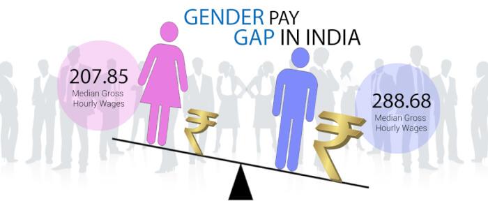 Gender-GAP-1517558041.jpg
