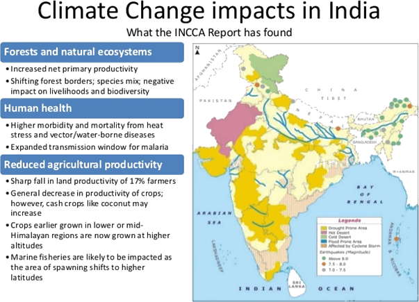 Image-of-Climate-Change-on-Agriculture-1522046184.png