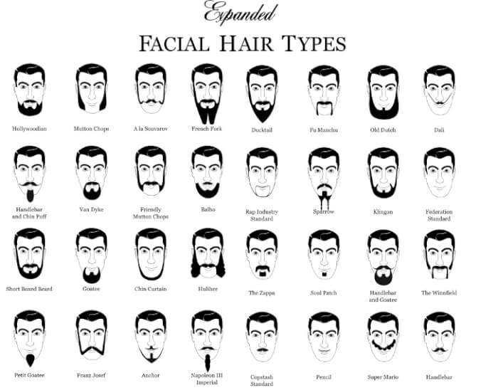 beard-styles-1524215185.jpg