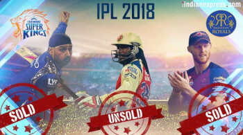 IPL Auction 2018, Day 1
